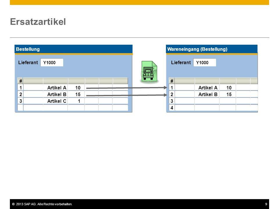©2013 SAP AG. Alle Rechte vorbehalten.9 Wareneingang (Bestellung) Ersatzartikel Bestellung # 1Artikel A10 2Artikel B15 3Artikel C 1 # 1Artikel A10 2Ar