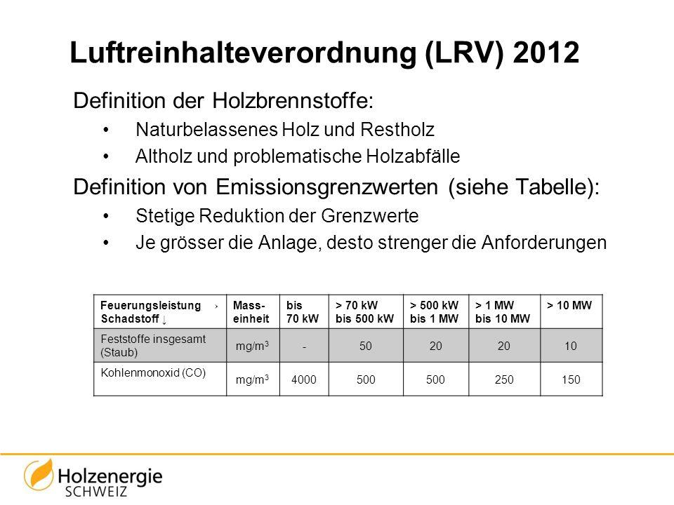 Luftreinhalteverordnung (LRV) 2012 Definition der Holzbrennstoffe: Naturbelassenes Holz und Restholz Altholz und problematische Holzabfälle Definition