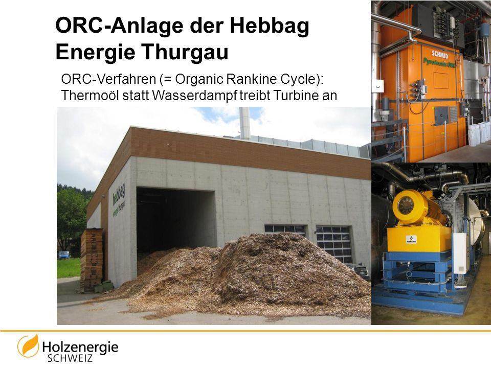 ORC-Verfahren (= Organic Rankine Cycle): Thermoöl statt Wasserdampf treibt Turbine an ORC-Anlage der Hebbag Energie Thurgau