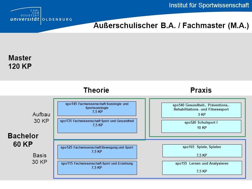 Bachelor 60 KP TheoriePraxis Master 120 KP Außerschulischer B.A.