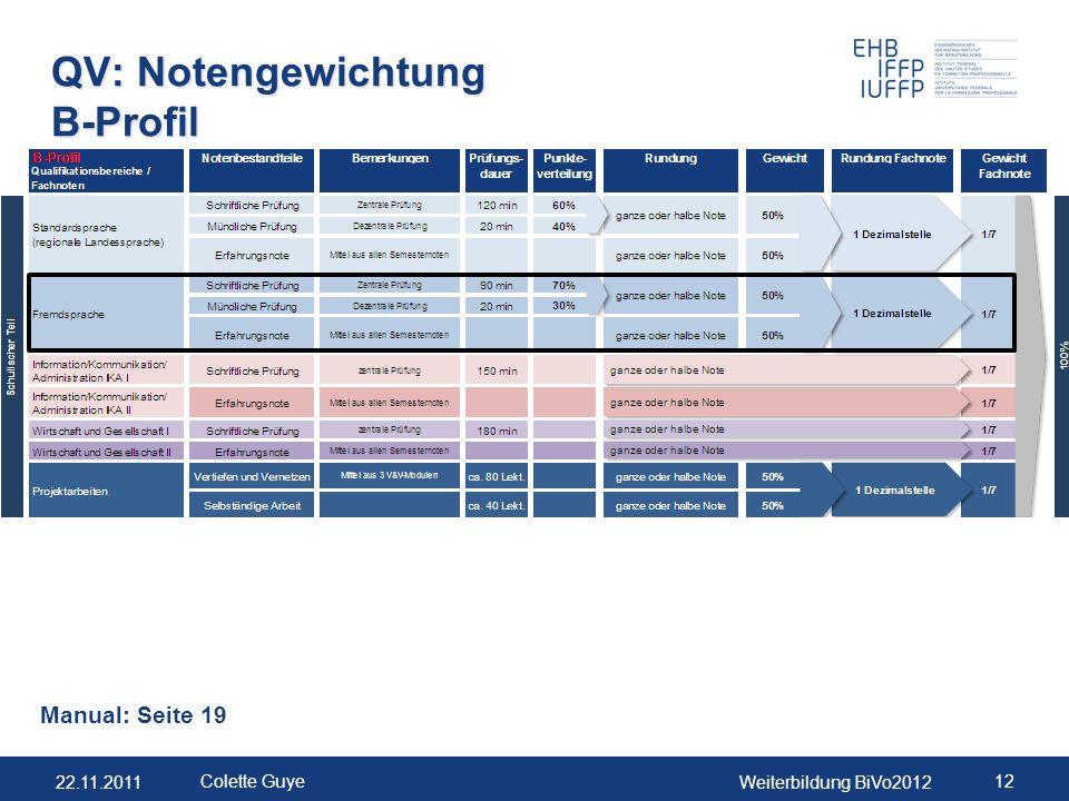 22.11.2011Weiterbildung BiVo2012 12 Colette Guye QV: Notengewichtung B-Profil Manual: Seite 19