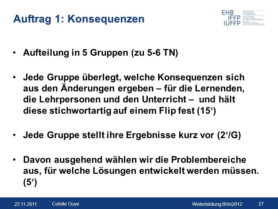 22.11.2011Weiterbildung BiVo2012 27 Colette Guye Auftrag 1: Konsequenzen Aufteilung in 5 Gruppen (zu 5-6 TN) Jede Gruppe überlegt, welche Konsequenzen sich aus den Änderungen ergeben – für die Lernenden, die Lehrpersonen und den Unterricht – und hält diese stichwortartig auf einem Flip fest (15') Jede Gruppe stellt ihre Ergebnisse kurz vor (2'/G) Davon ausgehend wählen wir die Problembereiche aus, für welche Lösungen entwickelt werden müssen.