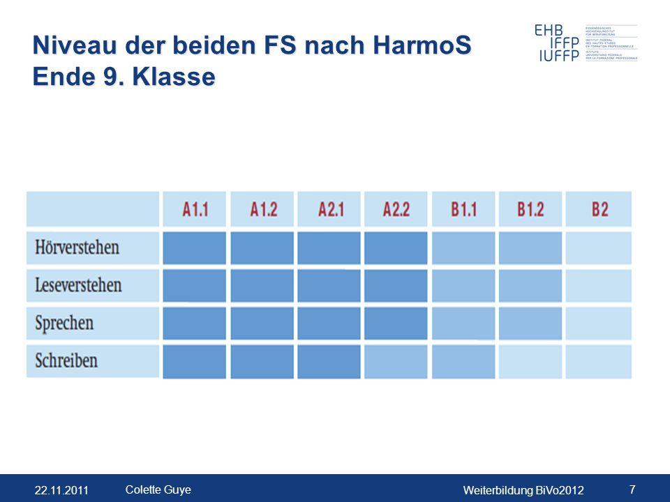 22.11.2011Weiterbildung BiVo2012 7 Colette Guye Niveau der beiden FS nach HarmoS Ende 9. Klasse