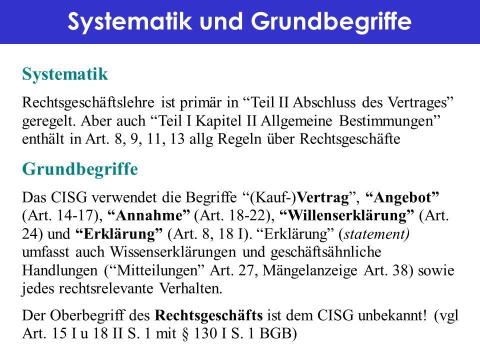 Angebot II (subj.TB) Willens- oder Erklärungstheorie.