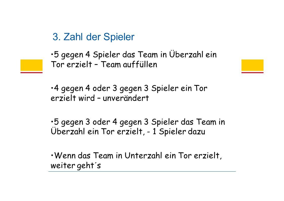 3. Zahl der Spieler 5 gegen 4 Spieler das Team in Überzahl ein Tor erzielt – Team auffüllen 4 gegen 4 oder 3 gegen 3 Spieler ein Tor erzielt wird – un