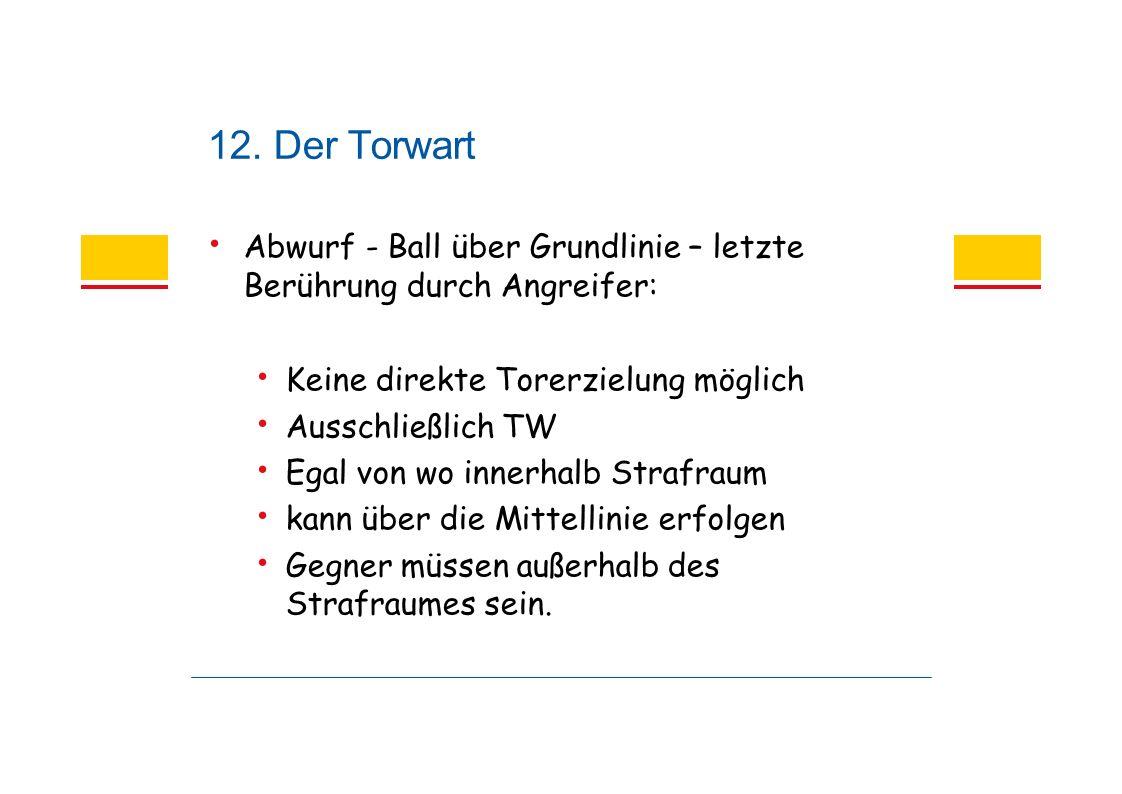 12. Der Torwart Abwurf - Ball über Grundlinie – letzte Berührung durch Angreifer: Keine direkte Torerzielung möglich Ausschließlich TW Egal von wo inn