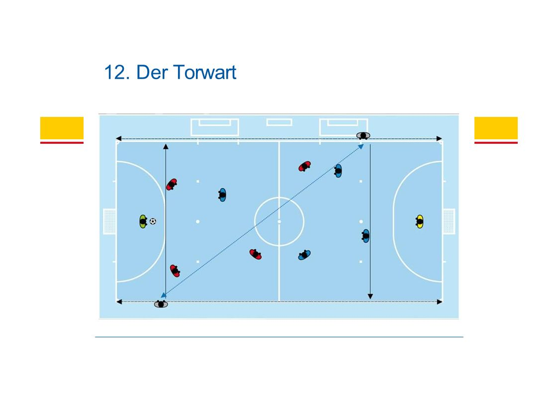 12. Der Torwart