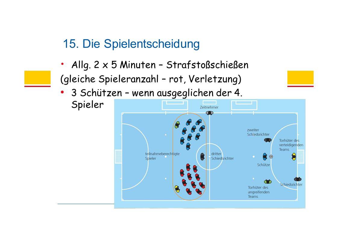 15. Die Spielentscheidung Allg.