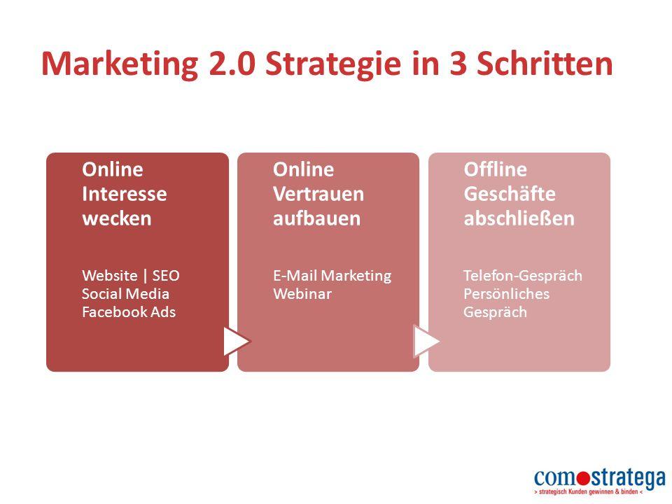 Marketing 2.0 Strategie in 3 Schritten Online Interesse wecken Website | SEO Social Media Facebook Ads Online Vertrauen aufbauen E-Mail Marketing Webinar Offline Geschäfte abschließen Telefon-Gespräch Persönliches Gespräch