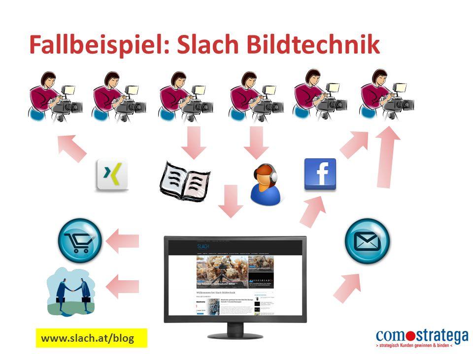Fallbeispiel: Slach Bildtechnik www.slach.at/blog