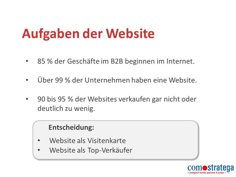 Aufgaben der Website 85 % der Geschäfte im B2B beginnen im Internet.