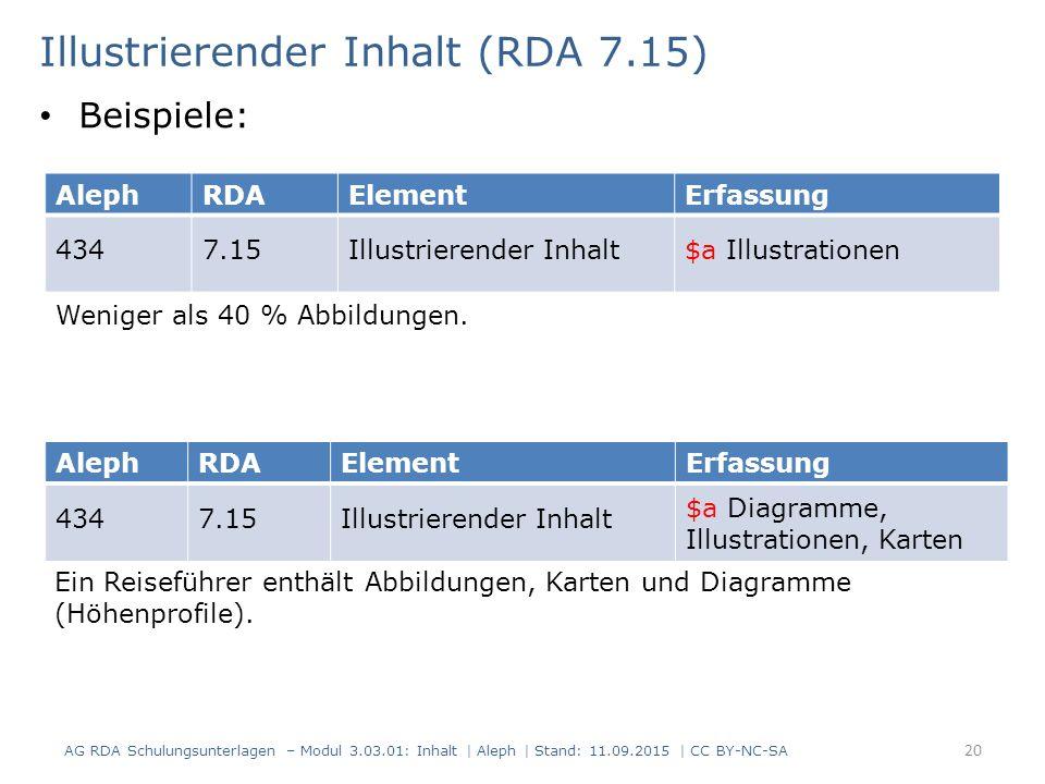 Illustrierender Inhalt (RDA 7.15) AG RDA Schulungsunterlagen – Modul 3.03.01: Inhalt | Aleph | Stand: 11.09.2015 | CC BY-NC-SA 20 AlephRDAElementErfas