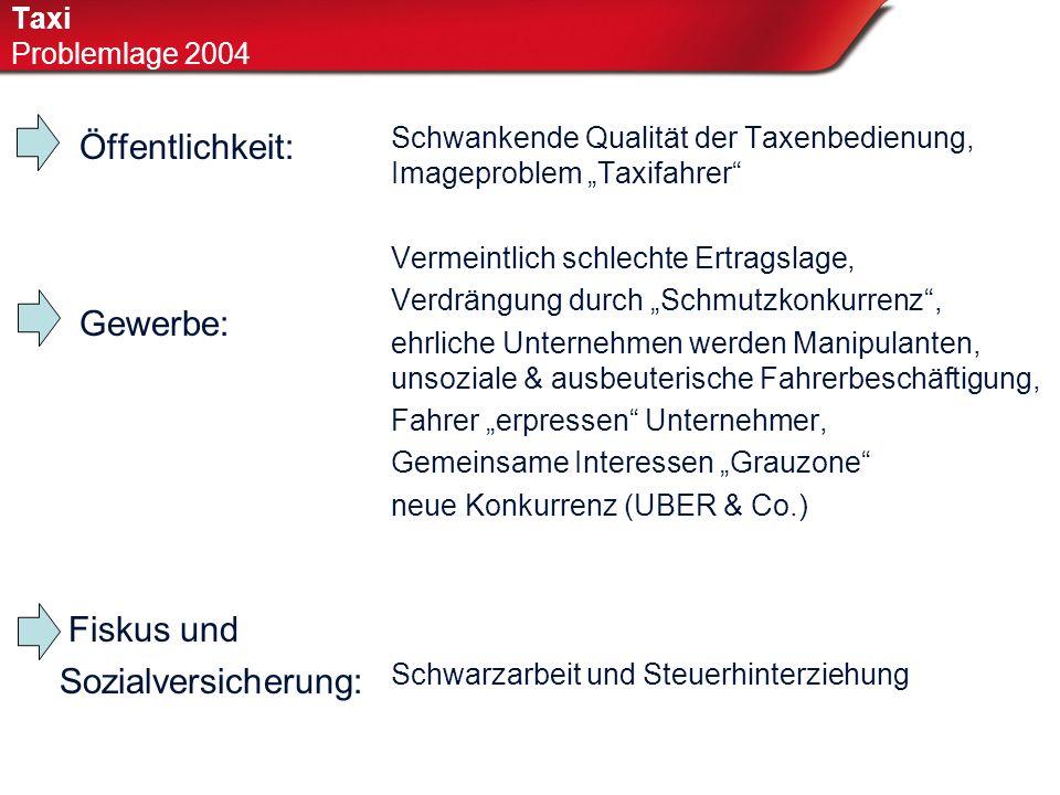 """Taxi Problemlage 2004 Öffentlichkeit: Gewerbe: Fiskus und Sozialversicherung: Schwankende Qualität der Taxenbedienung, Imageproblem """"Taxifahrer"""" Verme"""