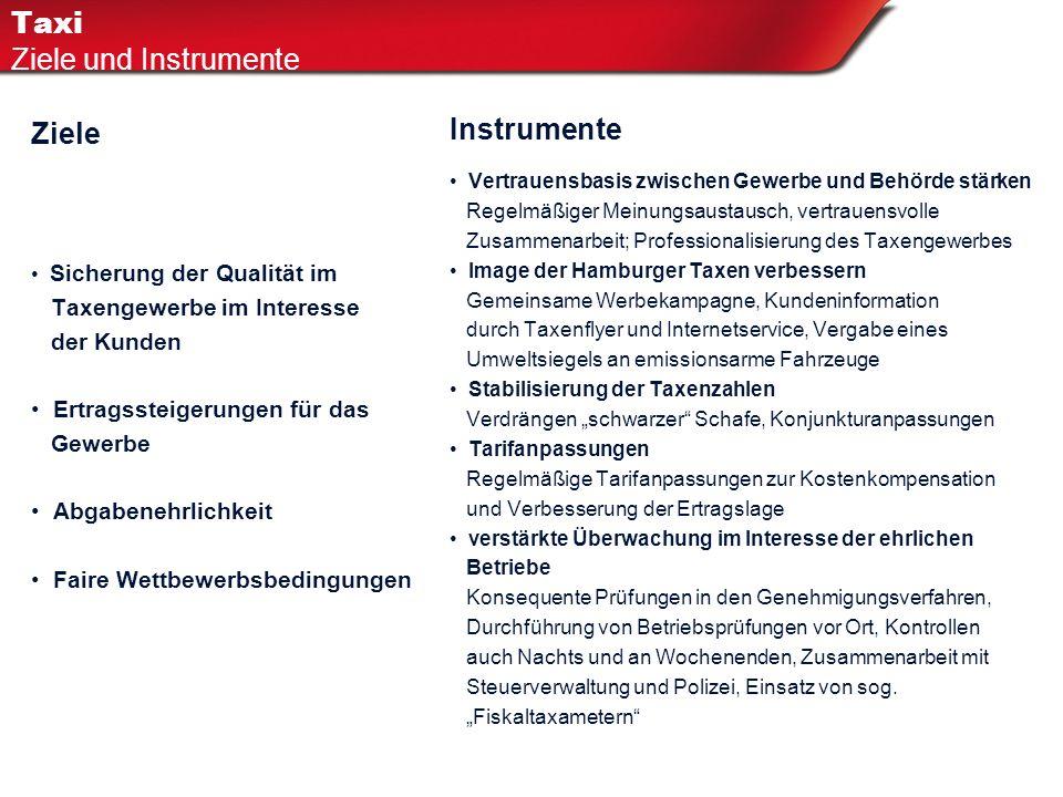 Überprüfung der wirtschaftlichen Lage des Hamburger Taxengewerbes H Im Jahr 2004 Beauftragung des Gutachters Linne & Krause mit: 1.
