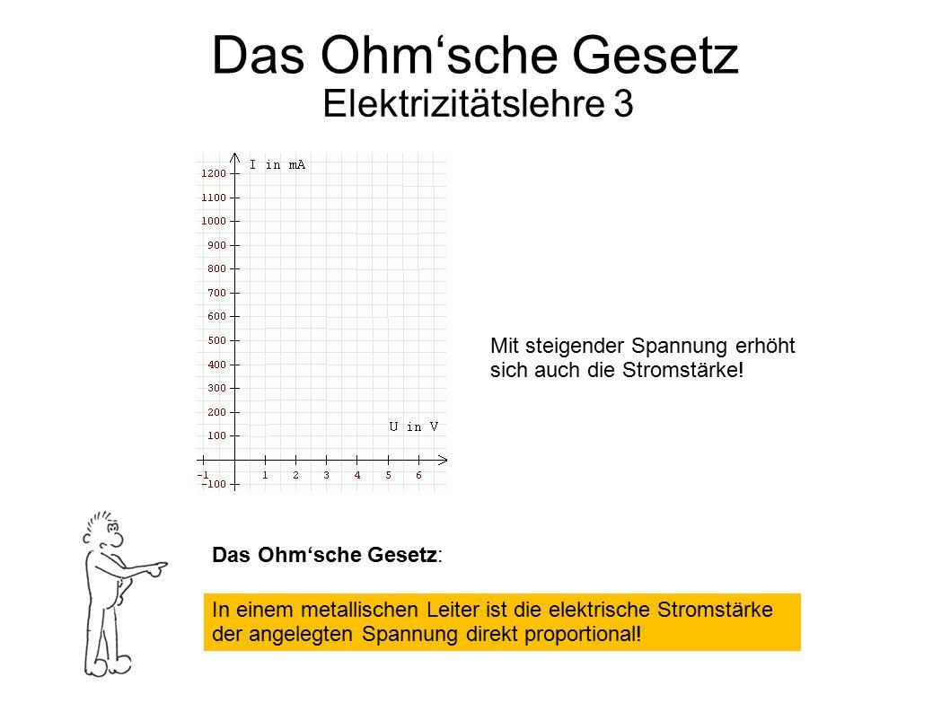 Das Ohm'sche Gesetz Elektrizitätslehre 3 Mit steigender Spannung erhöht sich auch die Stromstärke! In einem metallischen Leiter ist die elektrische St