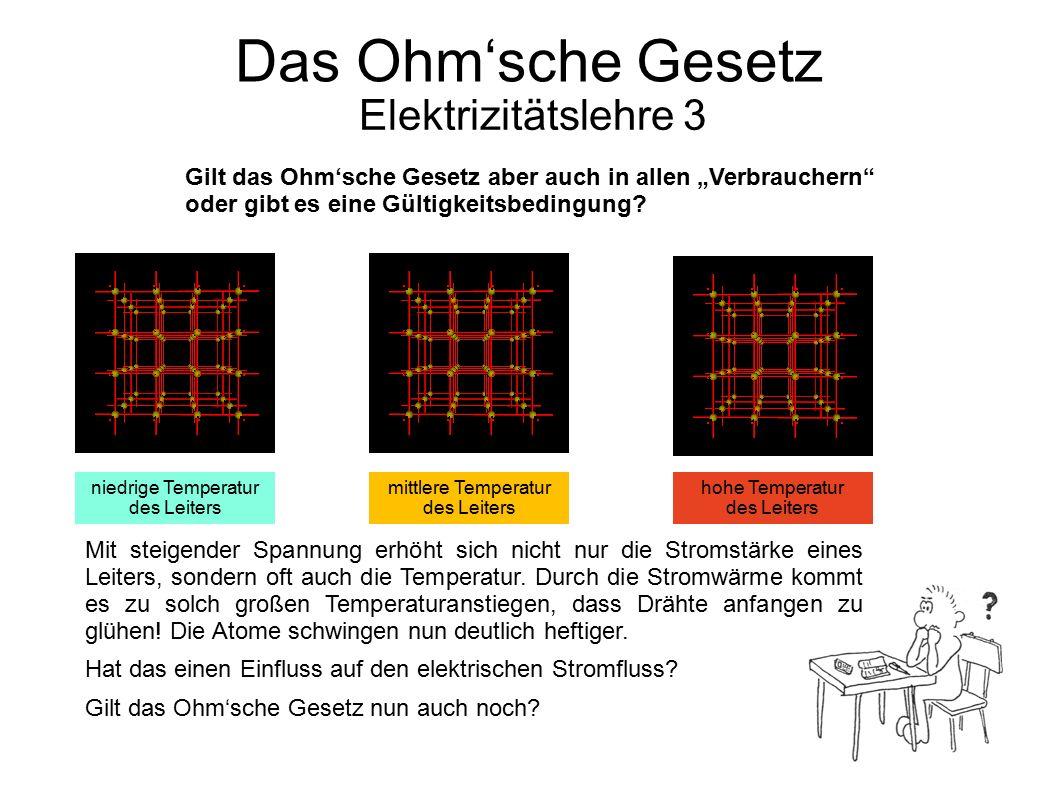 Das Ohm'sche Gesetz Elektrizitätslehre 3 Mit steigender Spannung erhöht sich nicht nur die Stromstärke eines Leiters, sondern oft auch die Temperatur.