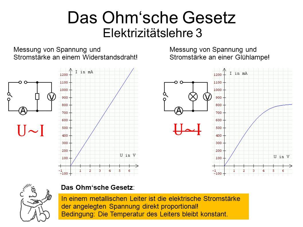 Das Ohm'sche Gesetz Elektrizitätslehre 3 Messung von Spannung und Stromstärke an einer Glühlampe! In einem metallischen Leiter ist die elektrische Str