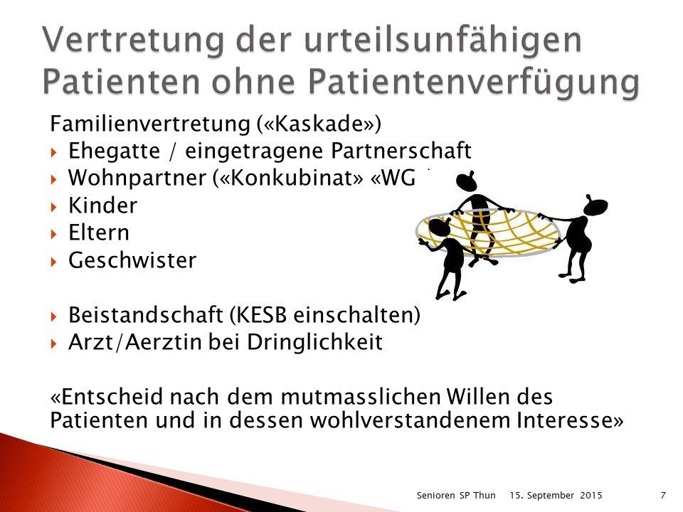 Familienvertretung («Kaskade»)  Ehegatte / eingetragene Partnerschaft  Wohnpartner («Konkubinat» «WG»)  Kinder  Eltern  Geschwister  Beistandsch