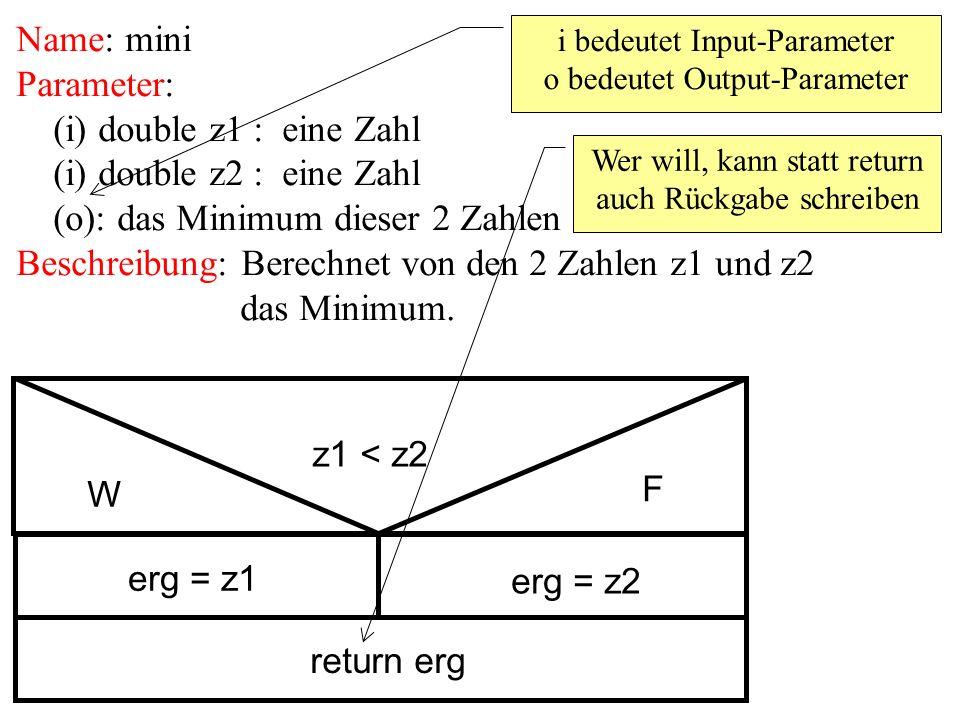 Name: mini Parameter: (i) double z1 : eine Zahl (i) double z2 : eine Zahl (o): das Minimum dieser 2 Zahlen Beschreibung: Berechnet von den 2 Zahlen z1 und z2 das Minimum.