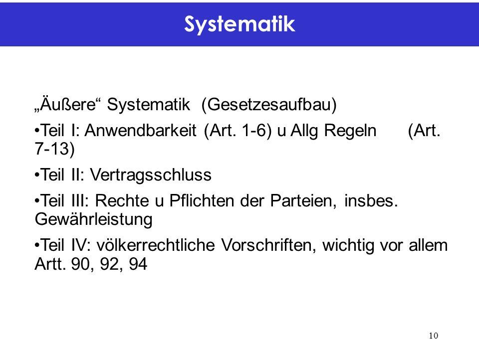 """Systematik """"Äußere Systematik (Gesetzesaufbau) Teil I: Anwendbarkeit (Art."""