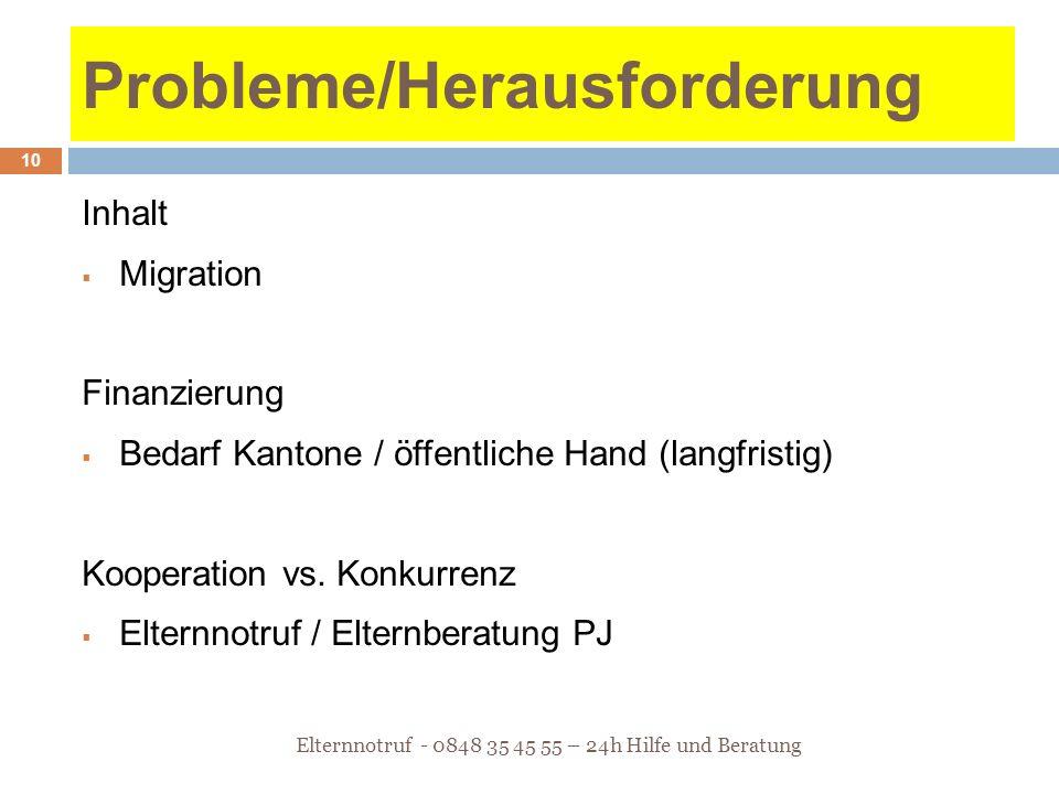 Probleme/Herausforderung Inhalt  Migration Finanzierung  Bedarf Kantone / öffentliche Hand (langfristig) Kooperation vs. Konkurrenz  Elternnotruf /