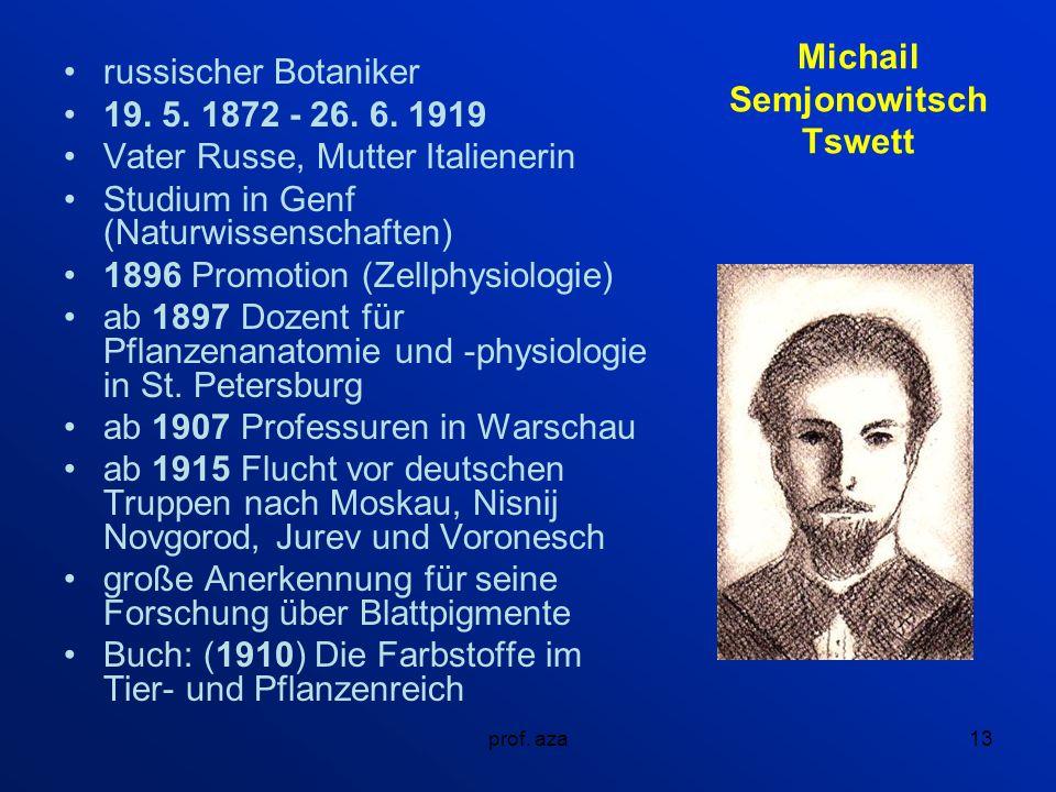 prof.aza13 Michail Semjonowitsch Tswett russischer Botaniker 19.