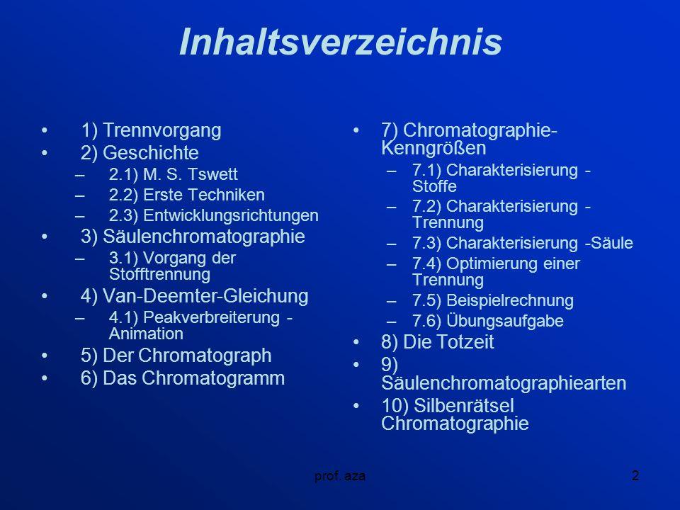 prof.aza2 Inhaltsverzeichnis 1) Trennvorgang 2) Geschichte –2.1) M.