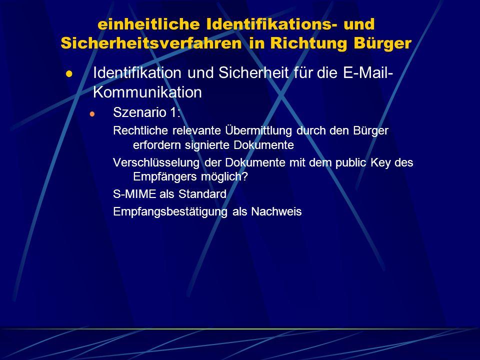 einheitliche Identifikations- und Sicherheitsverfahren in Richtung Bürger Identifikation und Sicherheit für die E-Mail- Kommunikation Szenario 1: Rech