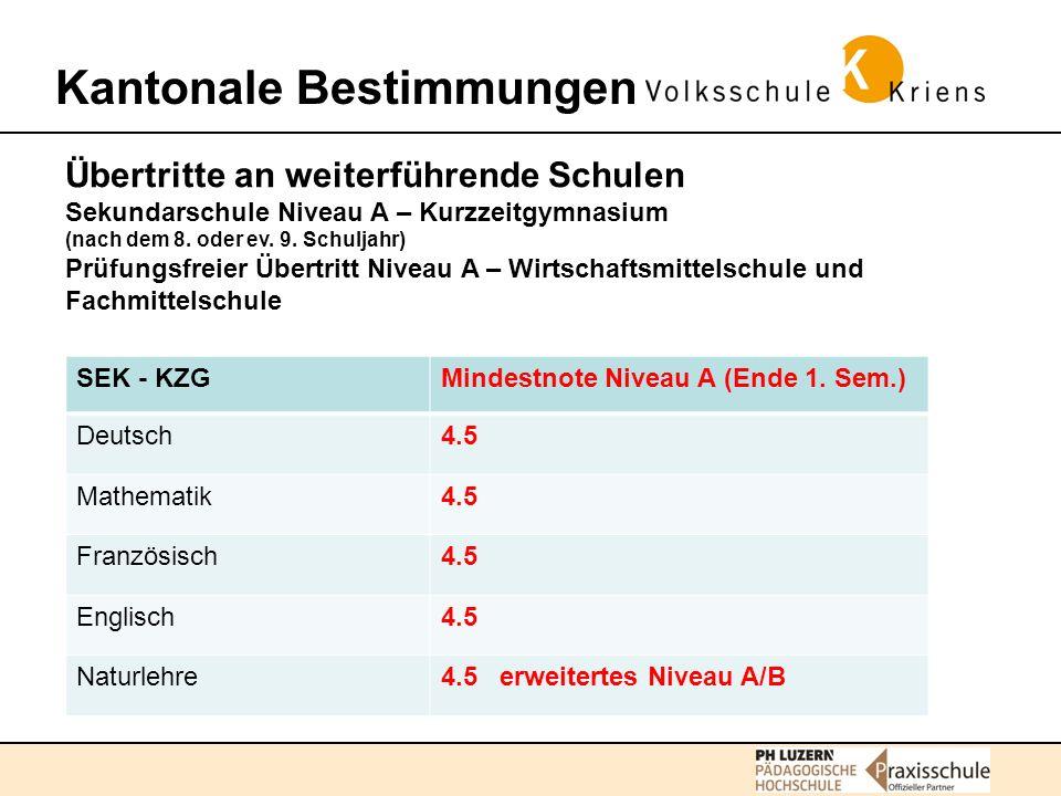 Übertritte an weiterführende Schulen Sekundarschule Niveau A – Kurzzeitgymnasium (nach dem 8.