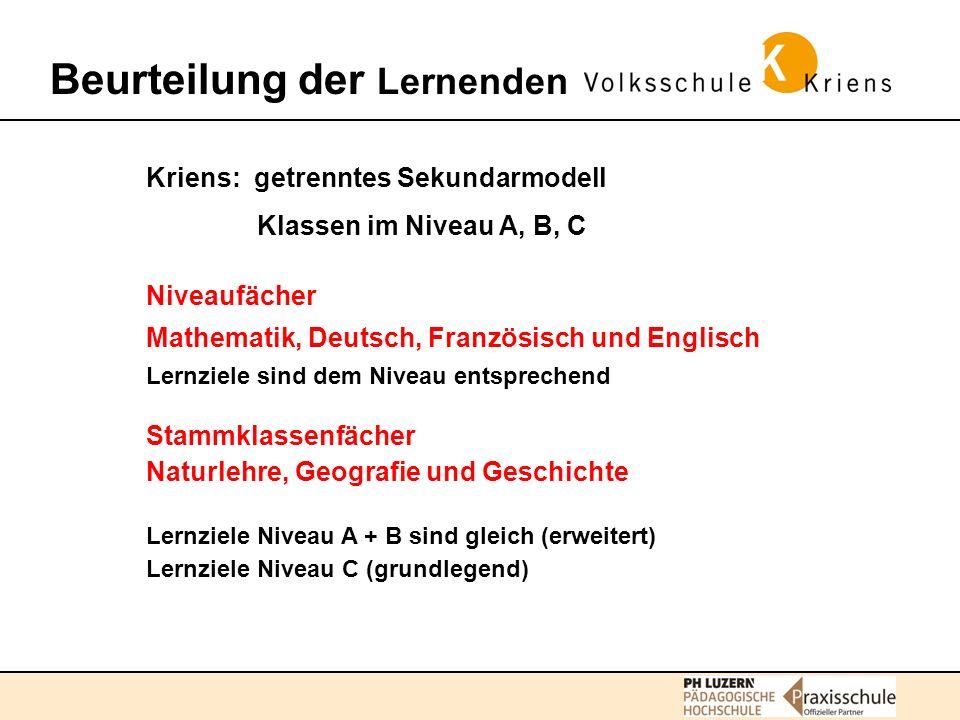 Beurteilung der Lernenden Kriens: getrenntes Sekundarmodell Klassen im Niveau A, B, C Niveaufächer Mathematik, Deutsch, Französisch und Englisch Lernziele sind dem Niveau entsprechend Stammklassenfächer Naturlehre, Geografie und Geschichte Lernziele Niveau A + B sind gleich (erweitert) Lernziele Niveau C (grundlegend)