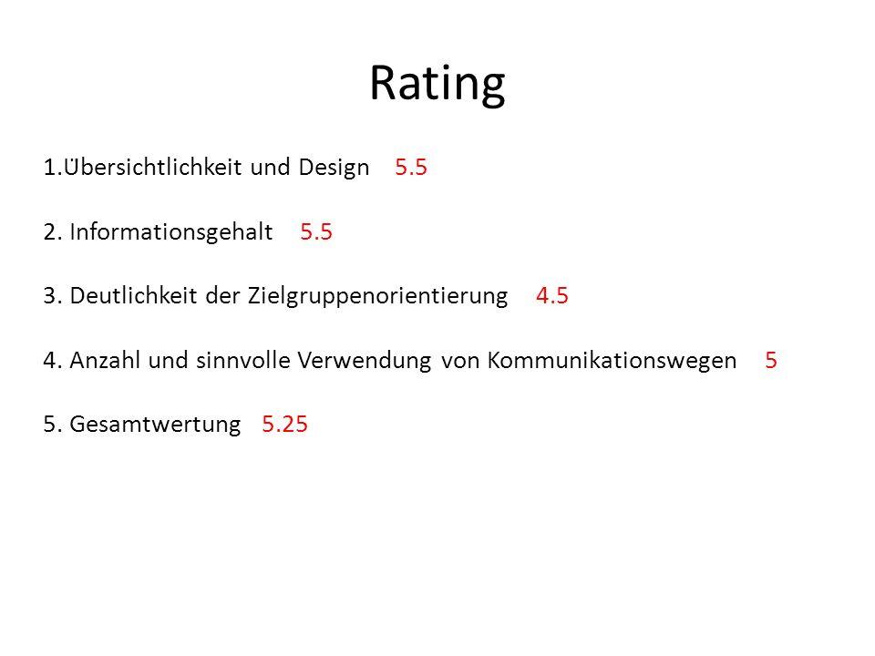 Rating 1.Übersichtlichkeit und Design 5.5 2. Informationsgehalt 5.5 3.