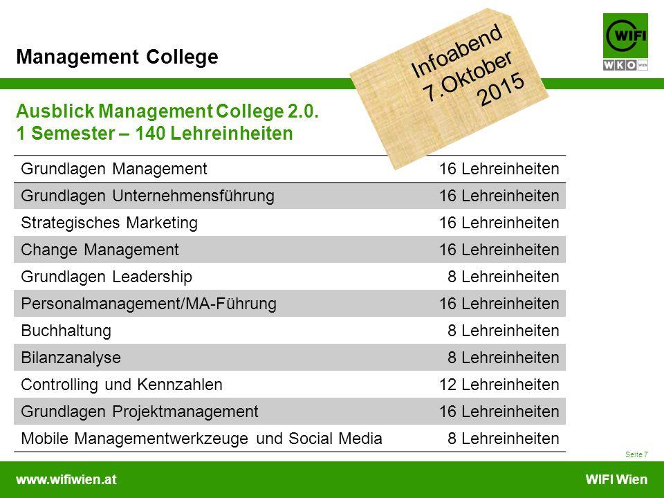 www.wifiwien.atWIFI Wien Management College Ausblick Management College 2.0.