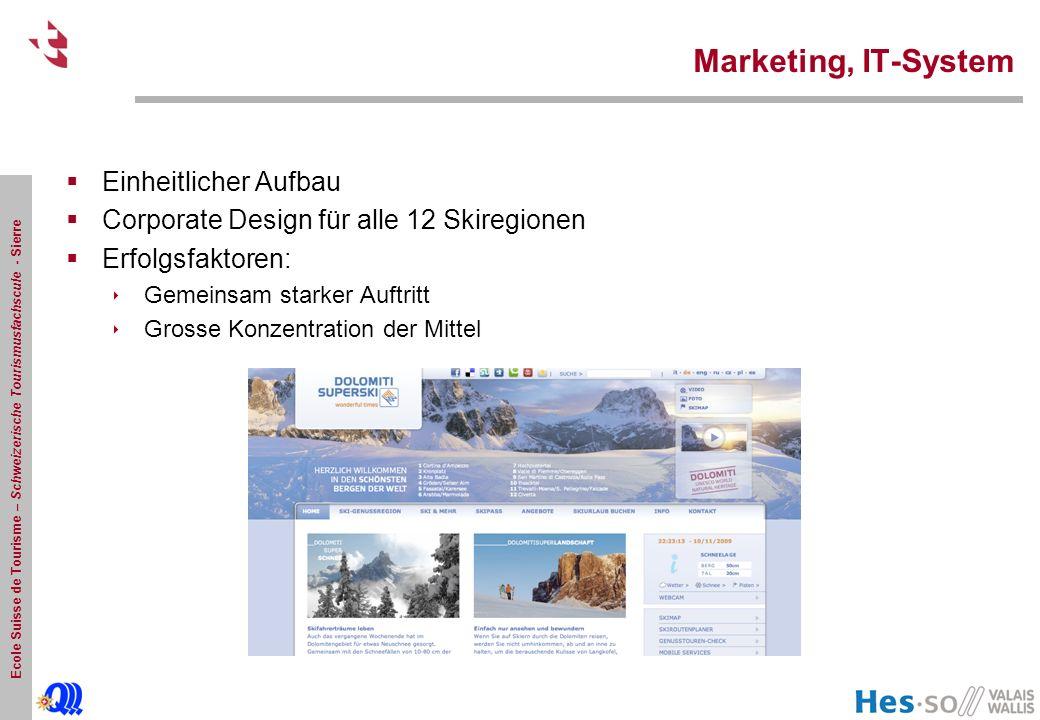Ecole Suisse de Tourisme – Schweizerische Tourismusfachscule - Sierre Marketing, IT-System  Einheitlicher Aufbau  Corporate Design für alle 12 Skiregionen  Erfolgsfaktoren:  Gemeinsam starker Auftritt  Grosse Konzentration der Mittel