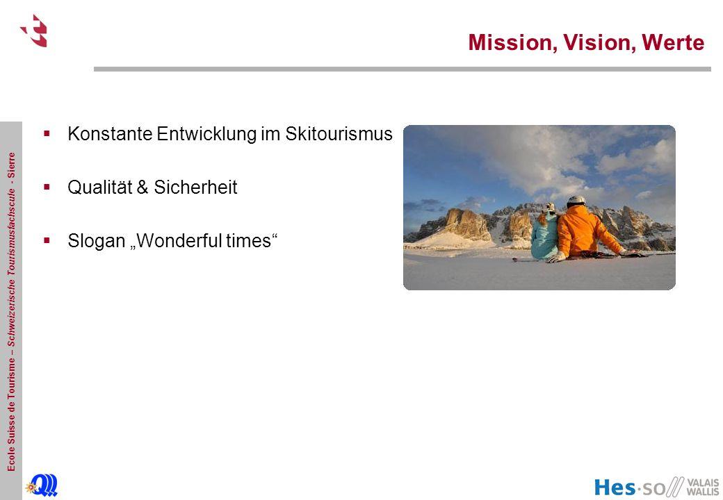 """Ecole Suisse de Tourisme – Schweizerische Tourismusfachscule - Sierre Mission, Vision, Werte  Konstante Entwicklung im Skitourismus  Qualität & Sicherheit  Slogan """"Wonderful times"""