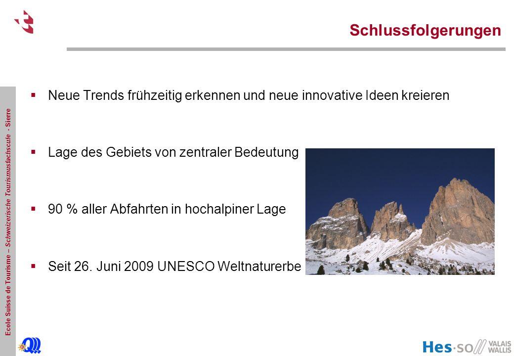 Ecole Suisse de Tourisme – Schweizerische Tourismusfachscule - Sierre Schlussfolgerungen  Neue Trends frühzeitig erkennen und neue innovative Ideen kreieren  Lage des Gebiets von zentraler Bedeutung  90 % aller Abfahrten in hochalpiner Lage  Seit 26.