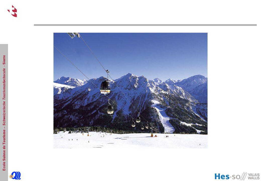 Ecole Suisse de Tourisme – Schweizerische Tourismusfachscule - Sierre Umfeld und externe Faktoren  Wetter:  Beschneiungsanlagen, Alternativen  Wirtschaftslage:  Guter Start ins 2009  Lage und Zufahrt:  Bahnverbindungen