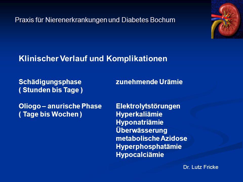 Praxis für Nierenerkrankungen und Diabetes Bochum Dr. Lutz Fricke Klinischer Verlauf und Komplikationen Schädigungsphasezunehmende Urämie ( Stunden bi
