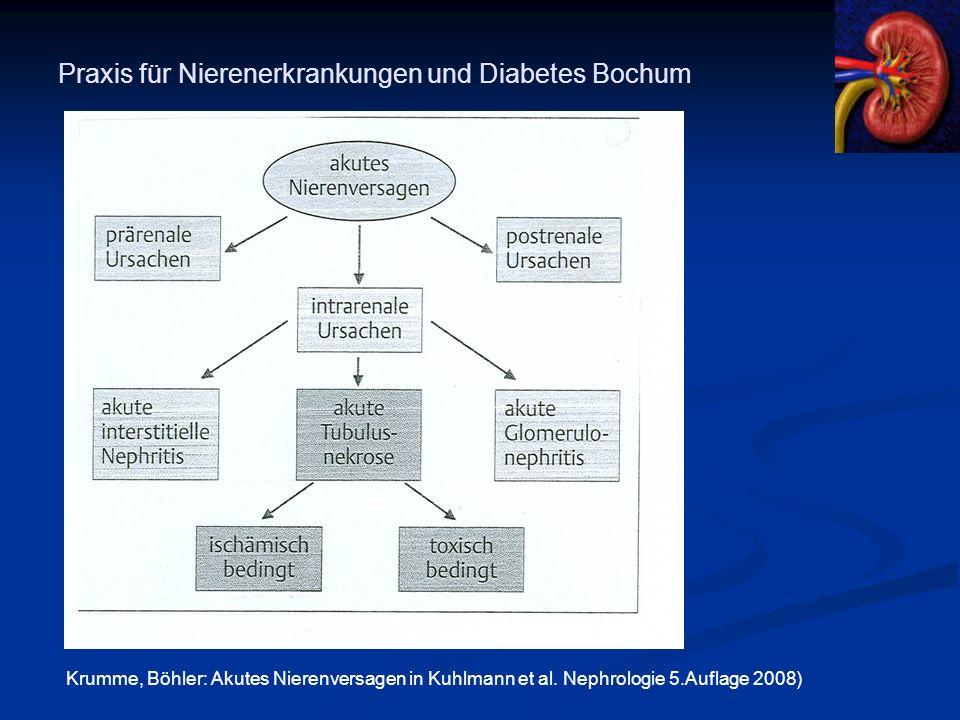 Praxis für Nierenerkrankungen und Diabetes Bochum Krumme, Böhler: Akutes Nierenversagen in Kuhlmann et al. Nephrologie 5.Auflage 2008)