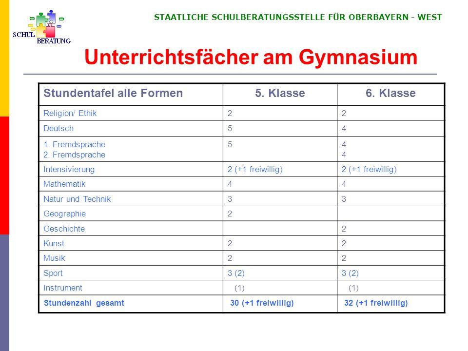 STAATLICHE SCHULBERATUNGSSTELLE FÜR OBERBAYERN ‑ WEST Unterrichtsfächer am Gymnasium Stundentafel alle Formen5.