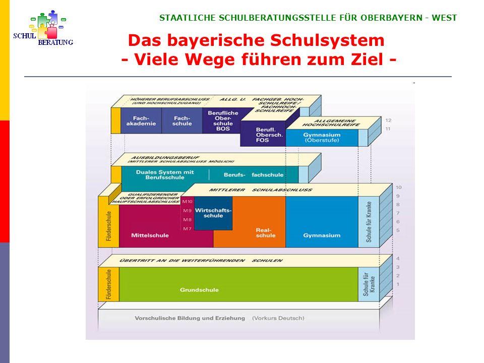 STAATLICHE SCHULBERATUNGSSTELLE FÜR OBERBAYERN ‑ WEST Das bayerische Schulsystem - Viele Wege führen zum Ziel -