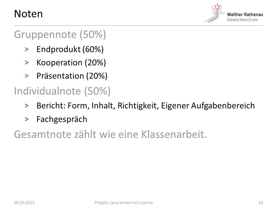 Noten 28.10.2015Projekt: Java lernen mit Joomla Gruppennote (50%) > Endprodukt (60%) > Kooperation (20%) > Präsentation (20%) Individualnote (50%) > Bericht: Form, Inhalt, Richtigkeit, Eigener Aufgabenbereich > Fachgespräch Gesamtnote zählt wie eine Klassenarbeit.