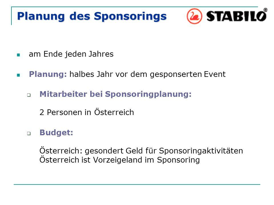 Planung des Sponsorings am Ende jeden Jahres Planung: halbes Jahr vor dem gesponserten Event  Mitarbeiter bei Sponsoringplanung: 2 Personen in Österreich  Budget: Österreich: gesondert Geld für Sponsoringaktivitäten Österreich ist Vorzeigeland im Sponsoring