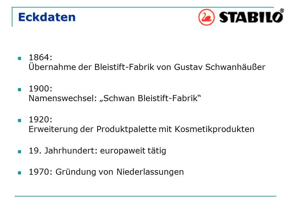 """Eckdaten 1864: Übernahme der Bleistift-Fabrik von Gustav Schwanhäußer 1900: Namenswechsel: """"Schwan Bleistift-Fabrik 1920: Erweiterung der Produktpalette mit Kosmetikprodukten 19."""