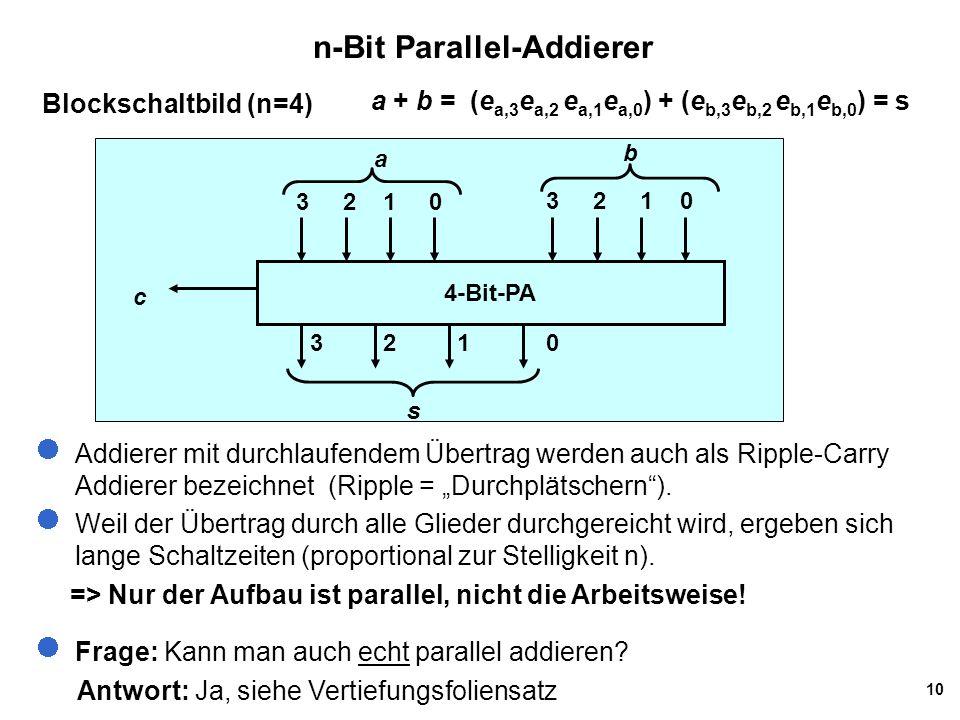 10 n-Bit Parallel-Addierer Blockschaltbild (n=4) a + b = (e a,3 e a,2 e a,1 e a,0 ) + (e b,3 e b,2 e b,1 e b,0 ) = s 3 2 1 0 4-Bit-PA 0123 c 3 2 1 0 a