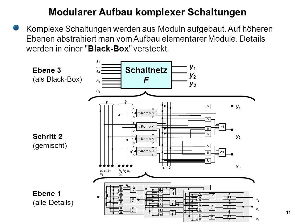 11 Modularer Aufbau komplexer Schaltungen Komplexe Schaltungen werden aus Moduln aufgebaut. Auf höheren Ebenen abstrahiert man vom Aufbau elementarer