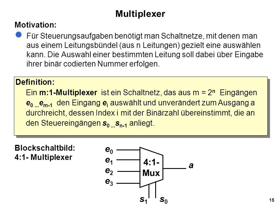 15 Multiplexer Motivation: Für Steuerungsaufgaben benötigt man Schaltnetze, mit denen man aus einem Leitungsbündel (aus n Leitungen) gezielt eine ausw