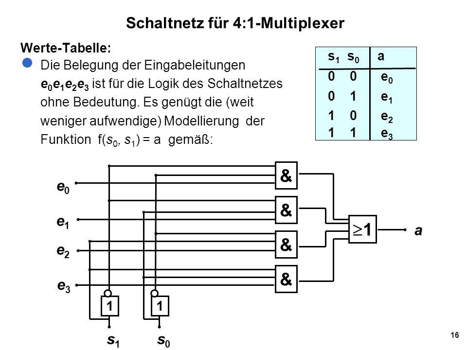 16 Schaltnetz für 4:1-Multiplexer Werte-Tabelle: Die Belegung der Eingabeleitungen e 0 e 1 e 2 e 3 ist für die Logik des Schaltnetzes ohne Bedeutung.