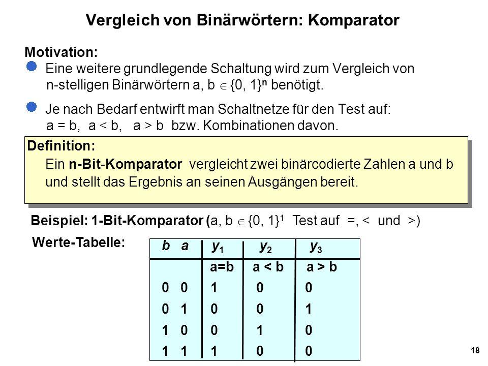 18 Vergleich von Binärwörtern: Komparator Motivation: Eine weitere grundlegende Schaltung wird zum Vergleich von n-stelligen Binärwörtern a, b  {0,