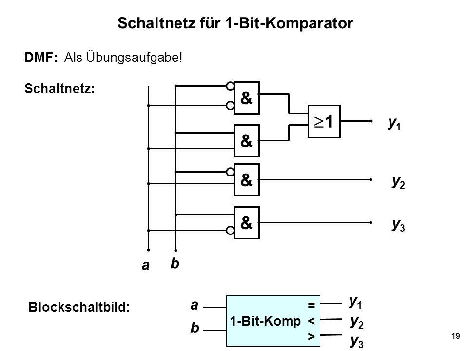 19 Schaltnetz für 1-Bit-Komparator Schaltnetz: & 11 & & & y3y3 y2y2 y1y1 a b y1y1 a y2y2 y3y3 b = 1-Bit-Komp < > Blockschaltbild: DMF: Als Übungsauf