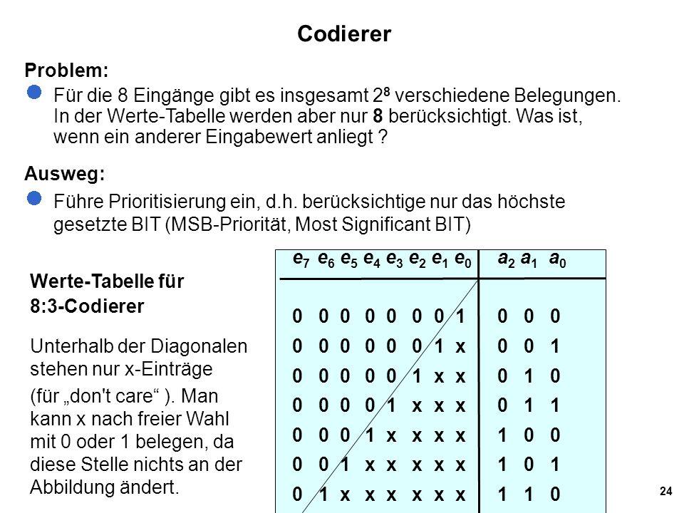 """24 Codierer Werte-Tabelle für 8:3-Codierer Unterhalb der Diagonalen stehen nur x-Einträge (für """"don't care"""" ). Man kann x nach freier Wahl mit 0 oder"""